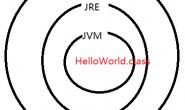 【小白学java】为什么要学java?(day01)